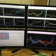My Experience with the Forex Market by Olivia Rust